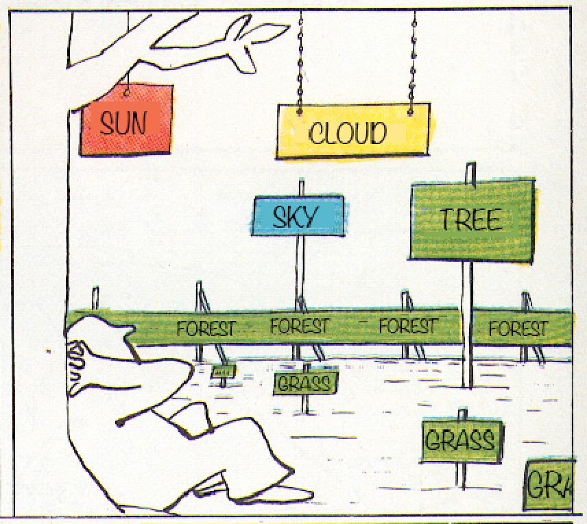 From Gébé's work (my translation).